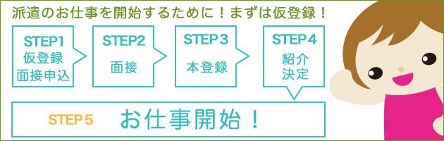 registration_bnr